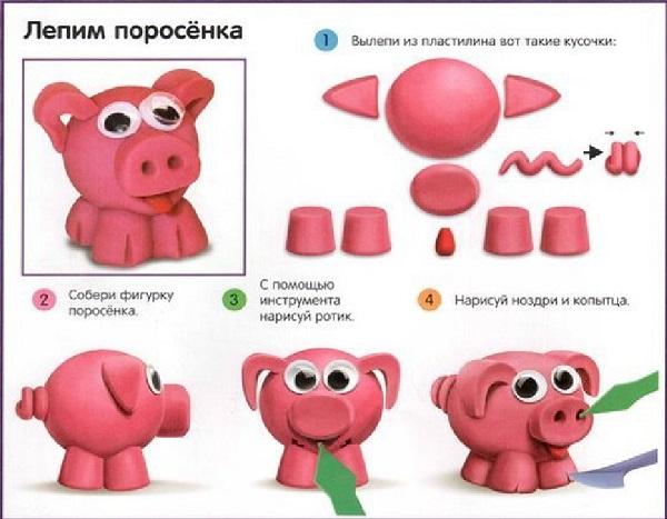 свинка как слепить