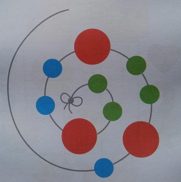 абстрактное мышление у детей