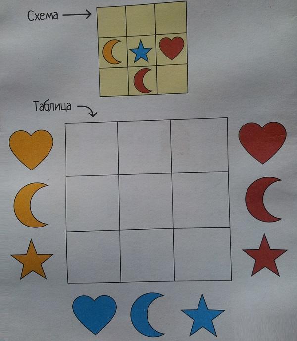 заполнить по схеме занятия с дошкольниками