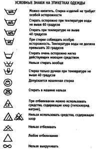 что обозначают значки на бирке