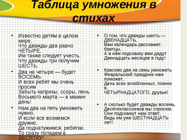 Таблица умножения