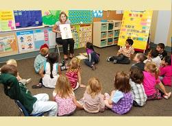 обязанности воспитателя детского сада