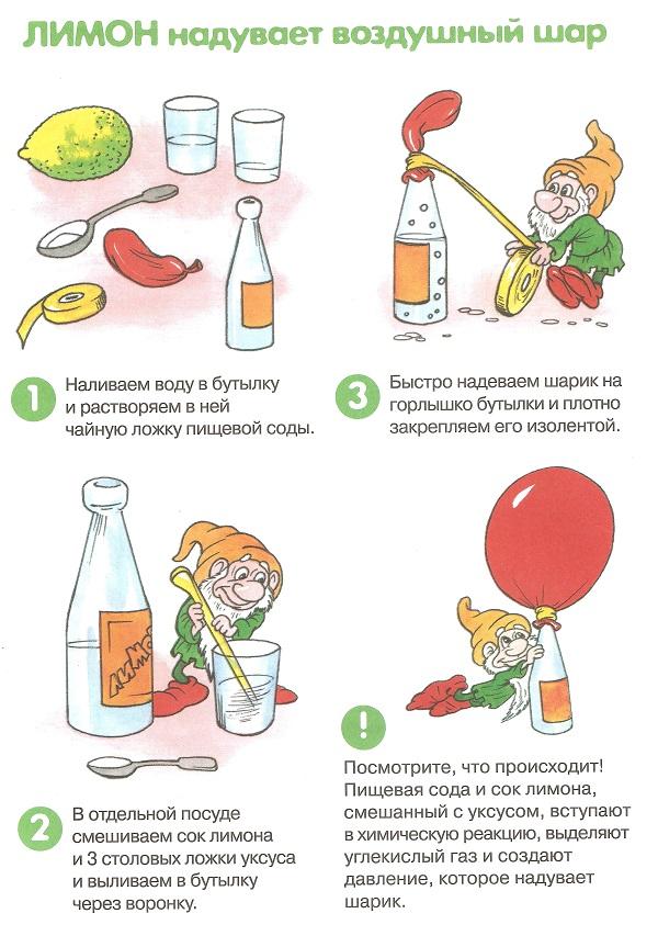 опыты детям надуть лимоном шарик