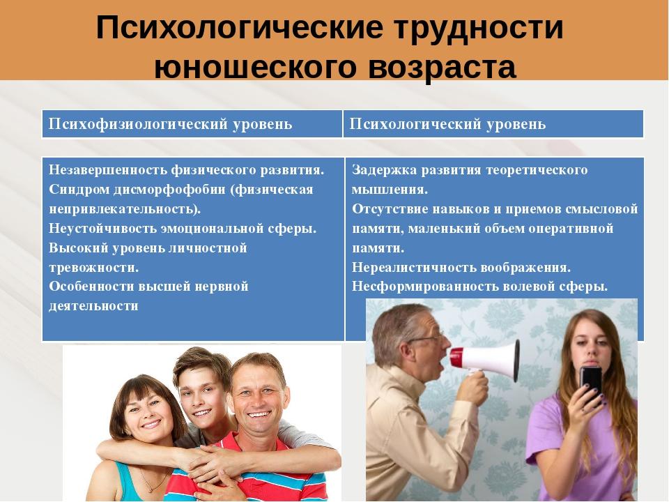 психология юношеского возраста