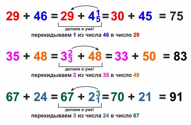 сложение в уме двухзначных чисел