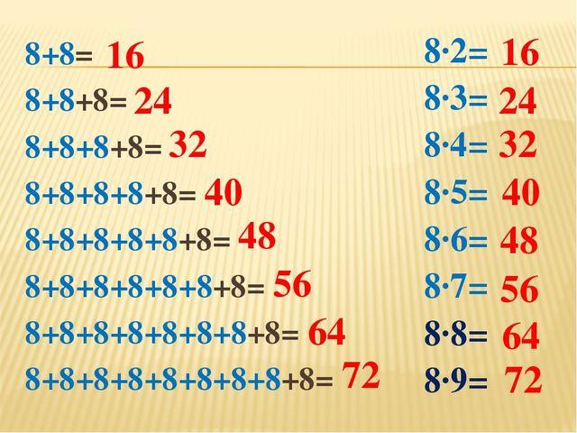 таблица умножения восемь