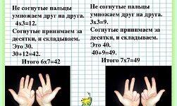 умножение таблица на 7 быстро