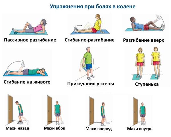 упражнения когда болят колени
