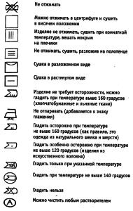 знаки на бирке